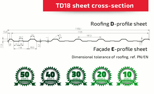 TD18 sheet cross-section