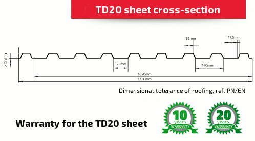 TD20 sheet cross-section