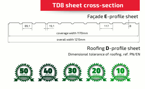 TD8 sheet cross-section